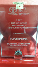 Best Car Carrier Peformance